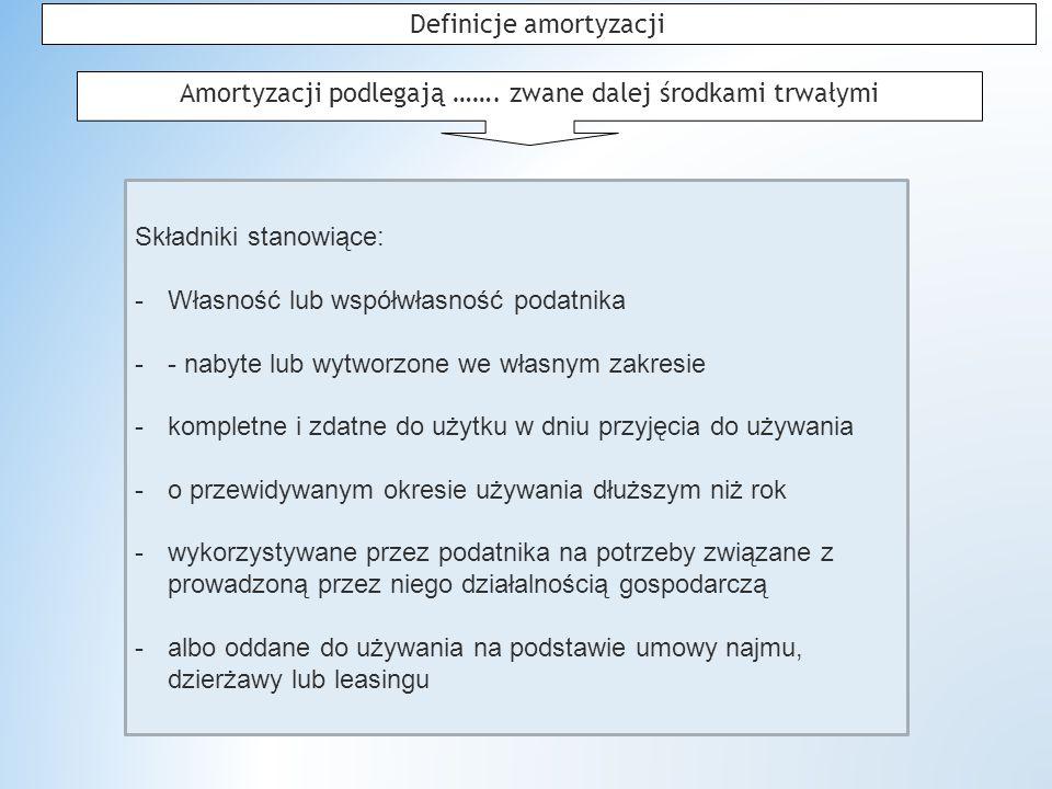 Definicje amortyzacji Amortyzacji podlegają …….