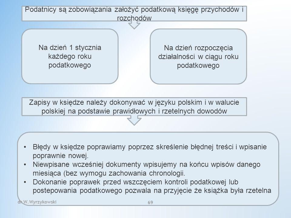 Podatnicy są zobowiązania założyć podatkową księgę przychodów i rozchodów Na dzień 1 stycznia każdego roku podatkowego Na dzień rozpoczęcia działalności w ciągu roku podatkowego Zapisy w księdze należy dokonywać w języku polskim i w walucie polskiej na podstawie prawidłowych i rzetelnych dowodów Błędy w księdze poprawiamy poprzez skreślenie błędnej treści i wpisanie poprawnie nowej.