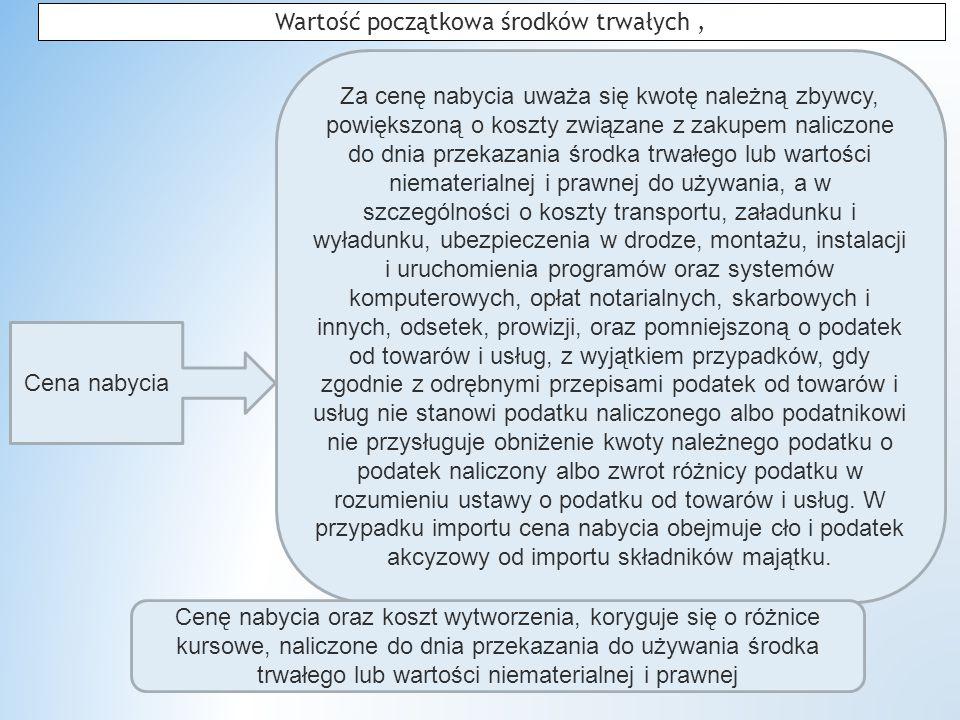 dr W Wyrzykowski 189 Stawka w podatku VAT jest stawką stałą, co oznacza, że nie zmienia się ona w zależności od zmian podstawy opodatkowania i jest określana jako procent podstawy opodatkowania W polskiej ustawie o podatku VAT wyróżniamy następujące stawki Stawka 23% - jest stawka podstawową stosowaną w przypadku braku szczególnym unormowań Stawka 8 % - stawka preferencyjna stosowana dla towarów i usług wymienionych w załączniku do ustawy Stawka 5% - stawka preferencyjna stosowana dla nieprzetworzonych produktów żywnościowych i produktów rolniczych Stawka 0% - związana z obrotem międzynarodowym Istnieje również zwolnienie z podatku VAT