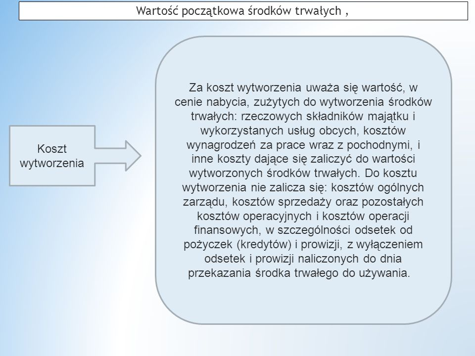 Przykład dr W.Wyrzykowski 90