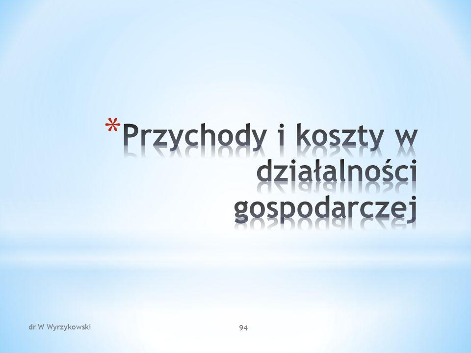 dr W Wyrzykowski 94