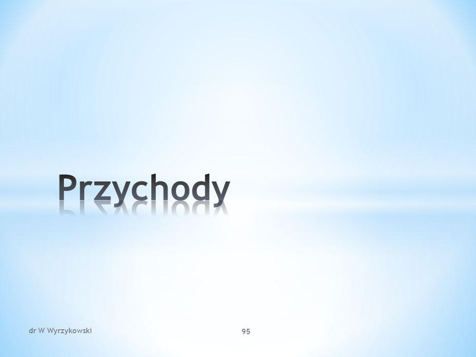dr W Wyrzykowski 95