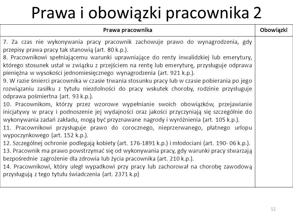 Prawa i obowiązki pracownika 2 Prawa pracownikaObowiązki 7.