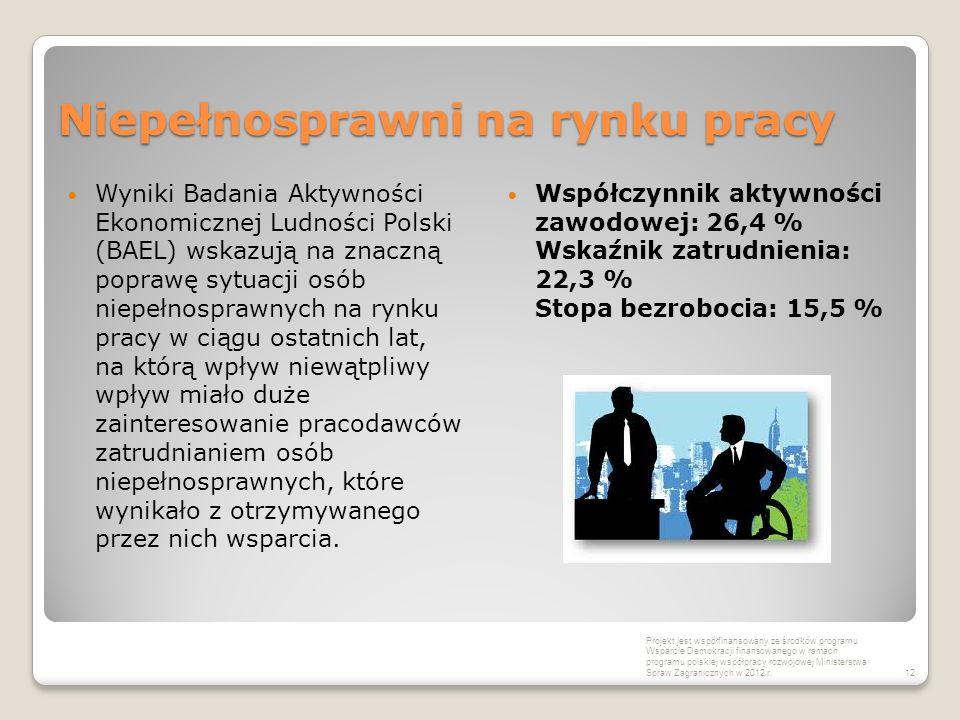 Niepełnosprawni na rynku pracy Wyniki Badania Aktywności Ekonomicznej Ludności Polski (BAEL) wskazują na znaczną poprawę sytuacji osób niepełnosprawny