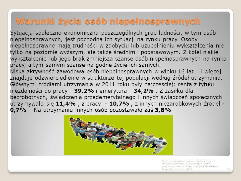 Warunki życia osób niepełnosprawnych 15 Projekt jest współfinansowany ze środków programu Wsparcie Demokracji finansowanego w ramach programu polskiej