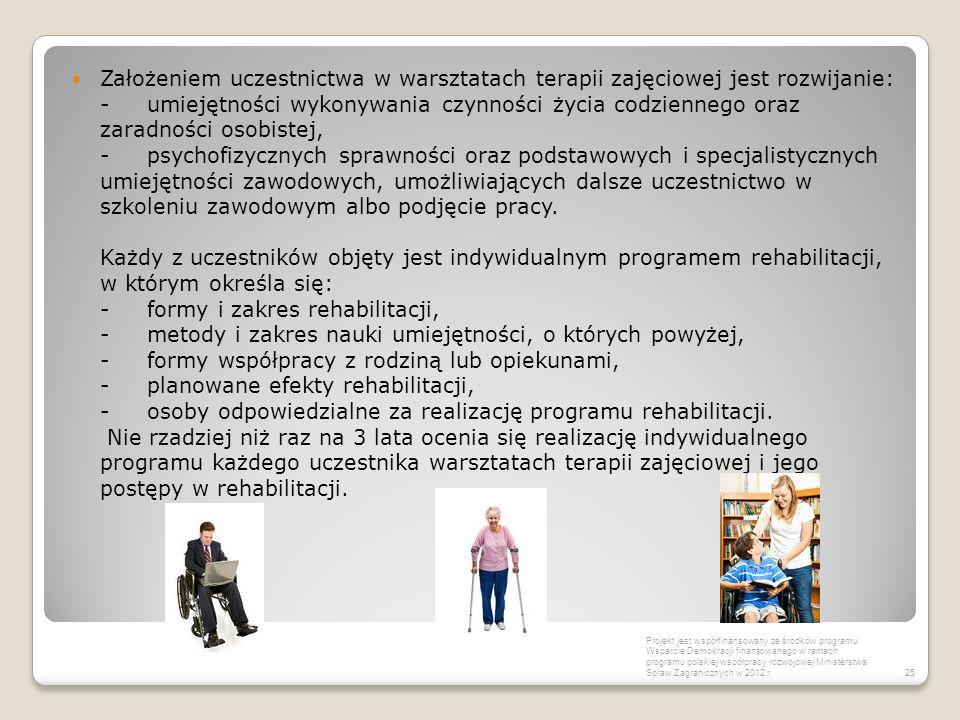 25 Projekt jest współfinansowany ze środków programu Wsparcie Demokracji finansowanego w ramach programu polskiej współpracy rozwojowej Ministerstwa S