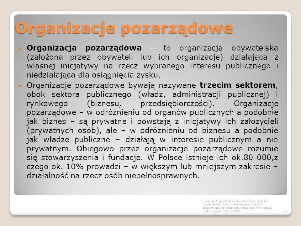 Organizacje pozarządowe Organizacja pozarządowa – to organizacja obywatelska (założona przez obywateli lub ich organizacje) działająca z własnej inicj