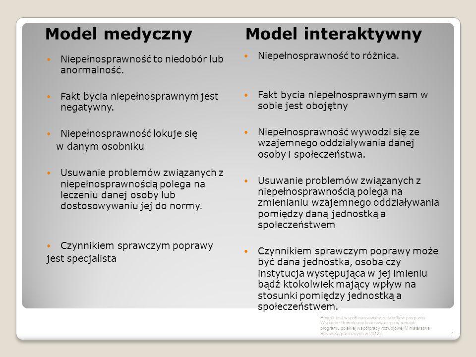 Model medycznyModel interaktywny Niepełnosprawność to niedobór lub anormalność. Fakt bycia niepełnosprawnym jest negatywny. Niepełnosprawność lokuje s