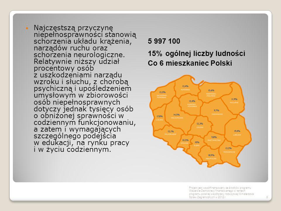 Struktura os ó b z niepełnosprawnością według jej przyczyn 9 Projekt jest współfinansowany ze środków programu Wsparcie Demokracji finansowanego w ramach programu polskiej współpracy rozwojowej Ministerstwa Spraw Zagranicznych w 2012 r.