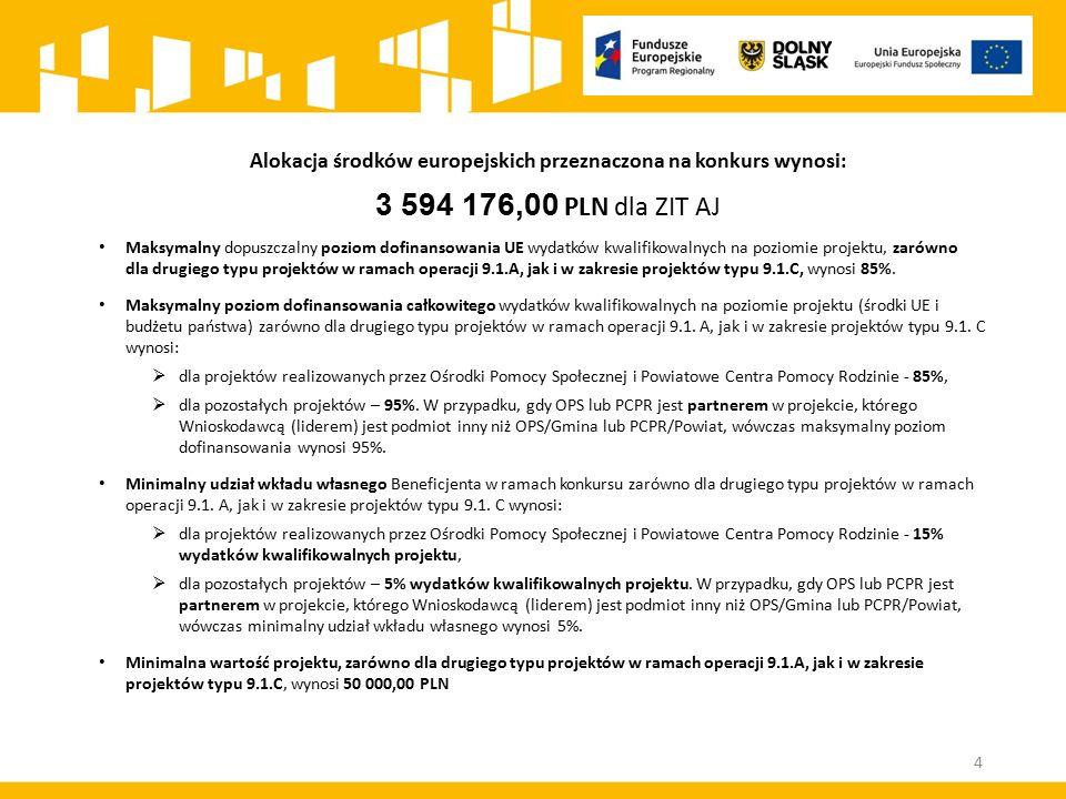 Alokacja środków europejskich przeznaczona na konkurs wynosi: 3 594 176,00 PLN dla ZIT AJ Maksymalny dopuszczalny poziom dofinansowania UE wydatków kwalifikowalnych na poziomie projektu, zarówno dla drugiego typu projektów w ramach operacji 9.1.A, jak i w zakresie projektów typu 9.1.C, wynosi 85%.