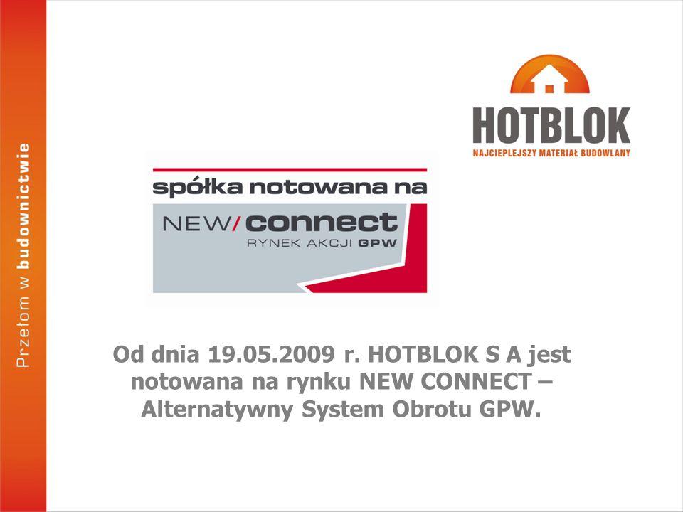 Od dnia 19.05.2009 r. HOTBLOK S A jest notowana na rynku NEW CONNECT – Alternatywny System Obrotu GPW.
