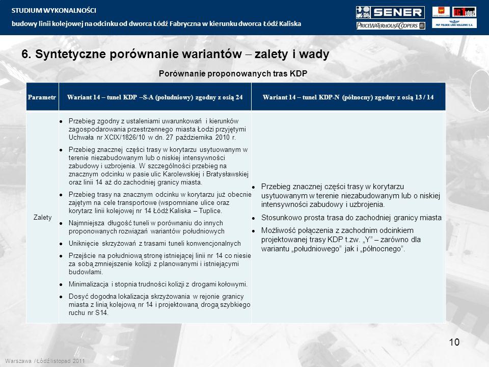 STUDIUM WYKONALNOŚCI budowy linii kolejowej na odcinku od dworca Łódź Fabryczna w kierunku dworca Łódź Kaliska 10 6. Syntetyczne porównanie wariantów