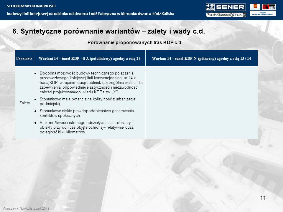 STUDIUM WYKONALNOŚCI budowy linii kolejowej na odcinku od dworca Łódź Fabryczna w kierunku dworca Łódź Kaliska 11 6. Syntetyczne porównanie wariantów