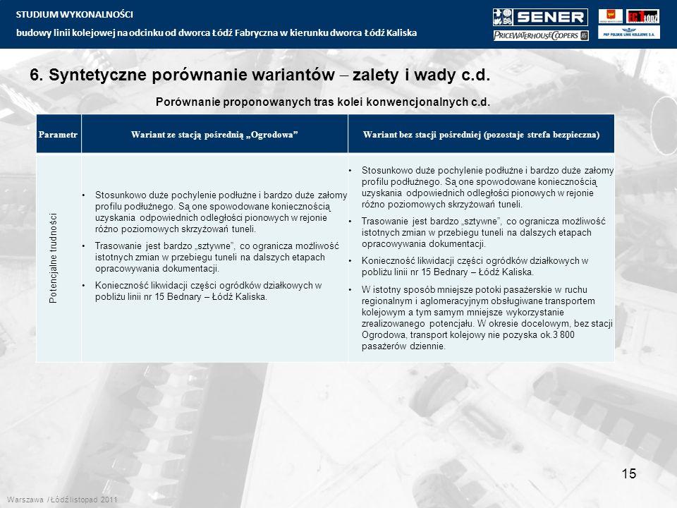 STUDIUM WYKONALNOŚCI budowy linii kolejowej na odcinku od dworca Łódź Fabryczna w kierunku dworca Łódź Kaliska 15 6.