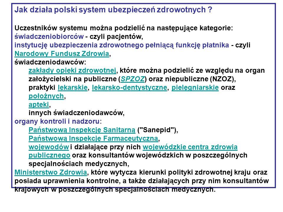 Jak działa polski system ubezpieczeń zdrowotnych .