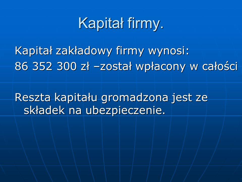 Kapitał firmy. Kapitał zakładowy firmy wynosi: 86 352 300 zł –został wpłacony w całości Reszta kapitału gromadzona jest ze składek na ubezpieczenie.