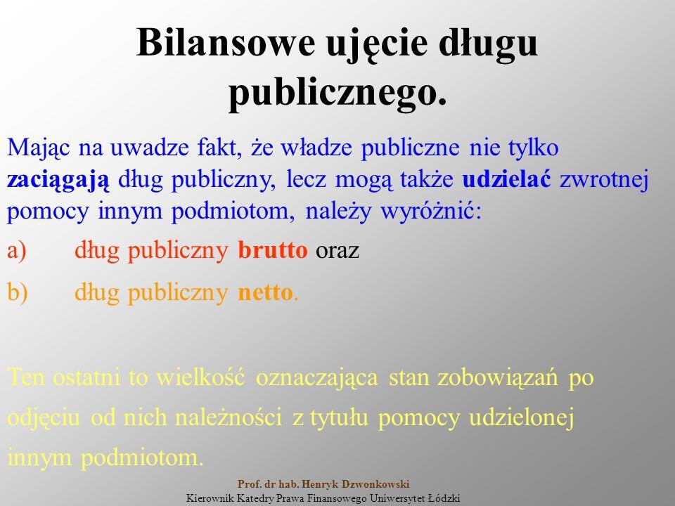 Bilansowe ujęcie długu publicznego. Mając na uwadze fakt, że władze publiczne nie tylko zaciągają dług publiczny, lecz mogą także udzielać zwrotnej po