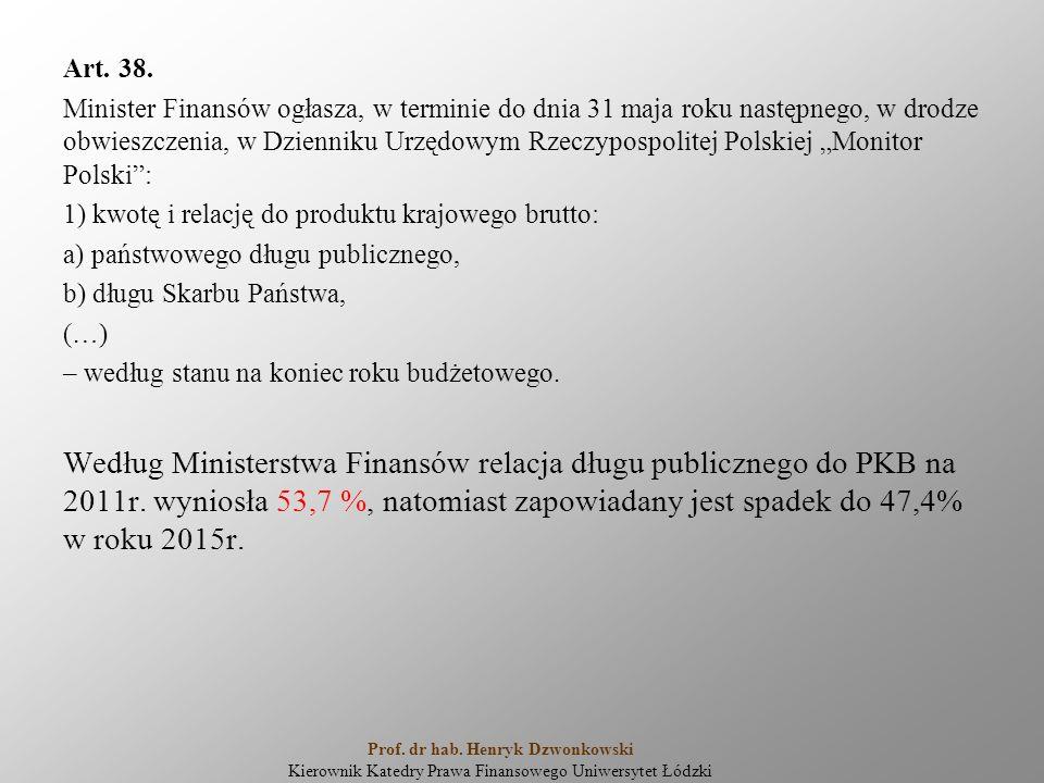 Art. 38. Minister Finansów ogłasza, w terminie do dnia 31 maja roku następnego, w drodze obwieszczenia, w Dzienniku Urzędowym Rzeczypospolitej Polskie