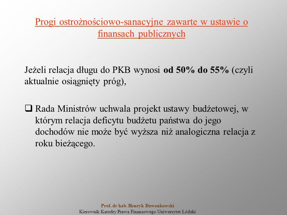 Progi ostrożnościowo-sanacyjne zawarte w ustawie o finansach publicznych Jeżeli relacja długu do PKB wynosi od 50% do 55% (czyli aktualnie osiągnięty