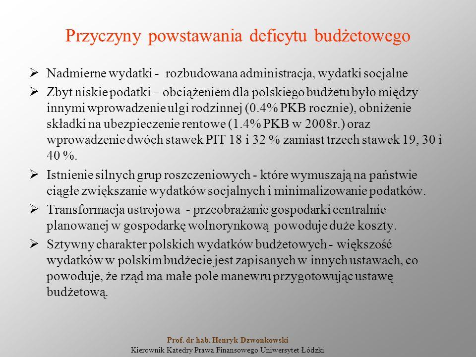 Przyczyny powstawania deficytu budżetowego  Nadmierne wydatki - rozbudowana administracja, wydatki socjalne  Zbyt niskie podatki – obciążeniem dla polskiego budżetu było między innymi wprowadzenie ulgi rodzinnej (0.4% PKB rocznie), obniżenie składki na ubezpieczenie rentowe (1.4% PKB w 2008r.) oraz wprowadzenie dwóch stawek PIT 18 i 32 % zamiast trzech stawek 19, 30 i 40 %.