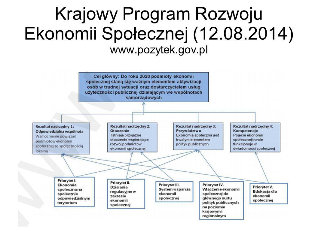 Krajowy Program Rozwoju Ekonomii Społecznej (12.08.2014) www.pozytek.gov.pl