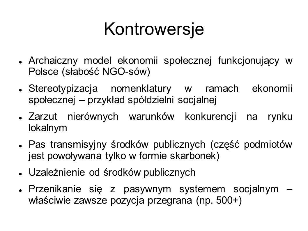 Kontrowersje Archaiczny model ekonomii społecznej funkcjonujący w Polsce (słabość NGO-sów) Stereotypizacja nomenklatury w ramach ekonomii społecznej – przykład spółdzielni socjalnej Zarzut nierównych warunków konkurencji na rynku lokalnym Pas transmisyjny środków publicznych (część podmiotów jest powoływana tylko w formie skarbonek) Uzależnienie od środków publicznych Przenikanie się z pasywnym systemem socjalnym – właściwie zawsze pozycja przegrana (np.