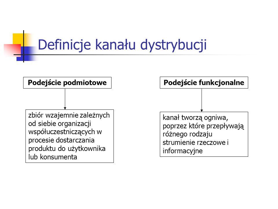 Definicje kanału dystrybucji Podejście podmiotowe Podejście funkcjonalne zbiór wzajemnie zależnych od siebie organizacji współuczestniczących w proces