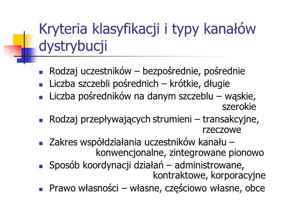 Kryteria klasyfikacji i typy kanałów dystrybucji Rodzaj uczestników – bezpośrednie, pośrednie Liczba szczebli pośrednich – krótkie, długie Liczba pośr