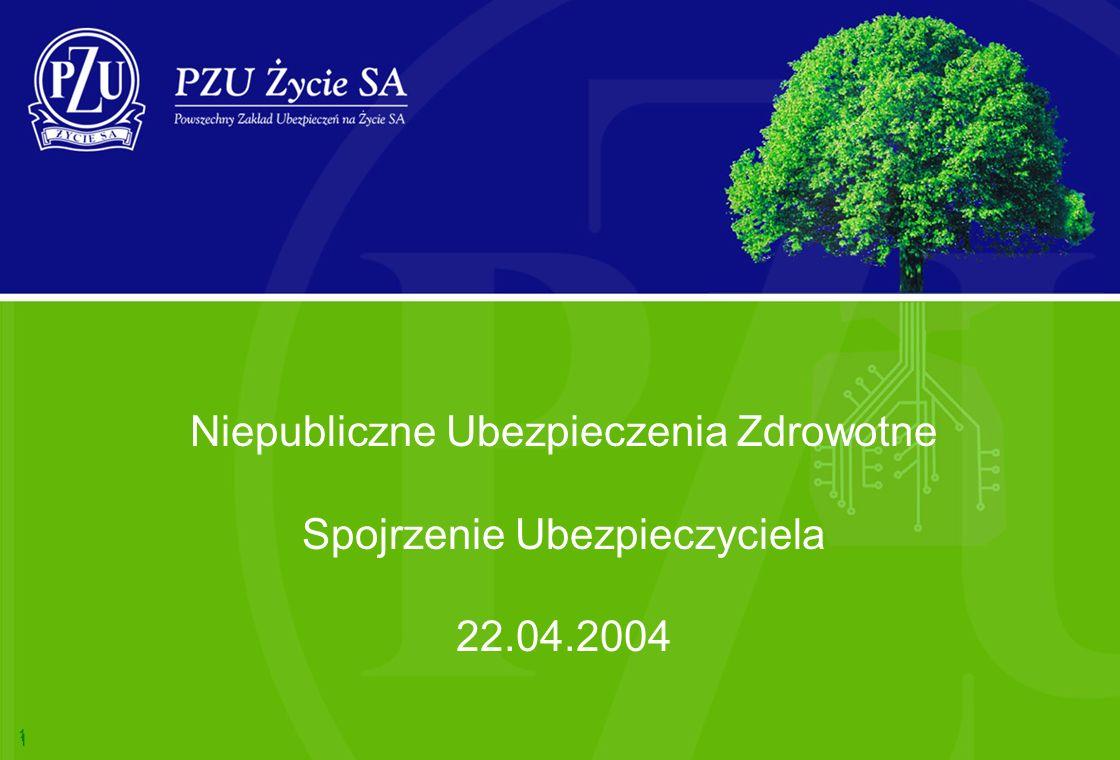 1 Niepubliczne Ubezpieczenia Zdrowotne Spojrzenie Ubezpieczyciela 22.04.2004 1