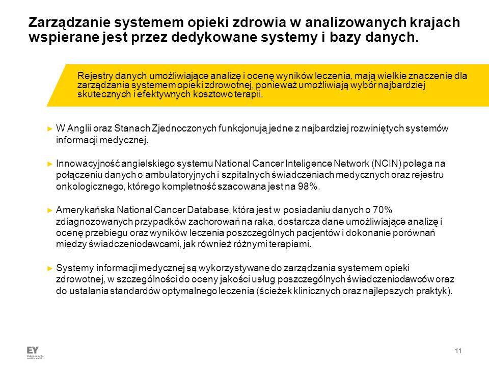 11 Zarządzanie systemem opieki zdrowia w analizowanych krajach wspierane jest przez dedykowane systemy i bazy danych.