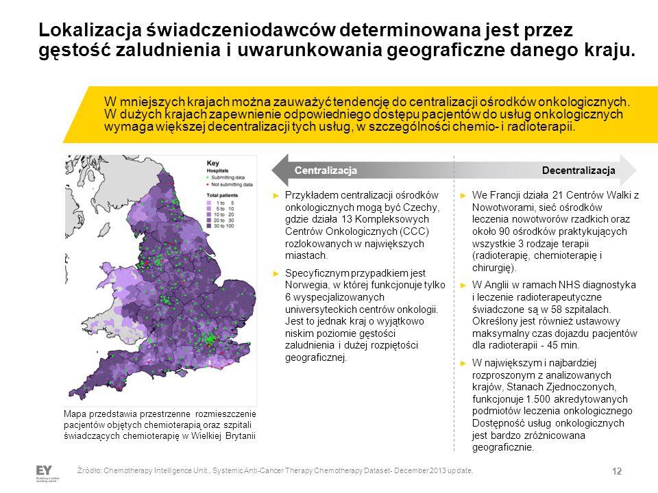 12 Lokalizacja świadczeniodawców determinowana jest przez gęstość zaludnienia i uwarunkowania geograficzne danego kraju.