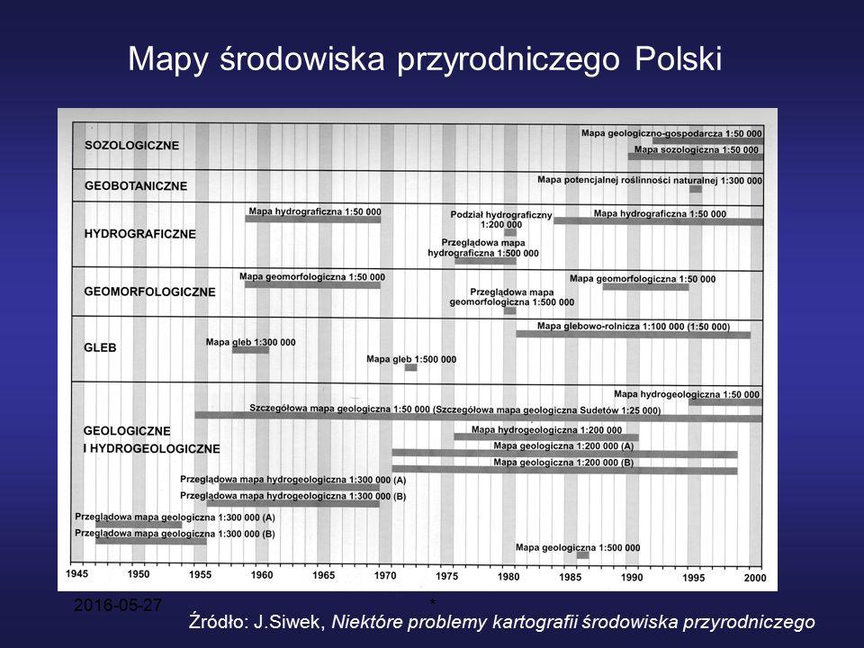 2016-05-27* Mapy środowiska przyrodniczego Polski Źródło: J.Siwek, Niektóre problemy kartografii środowiska przyrodniczego