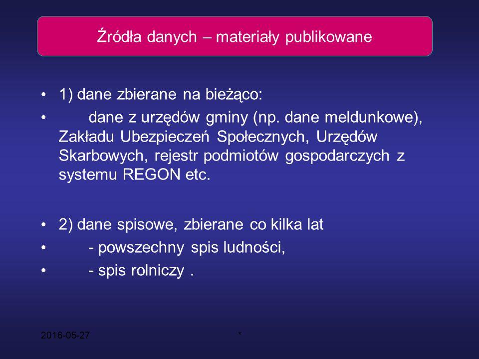 2016-05-27* 1) dane zbierane na bieżąco: dane z urzędów gminy (np.
