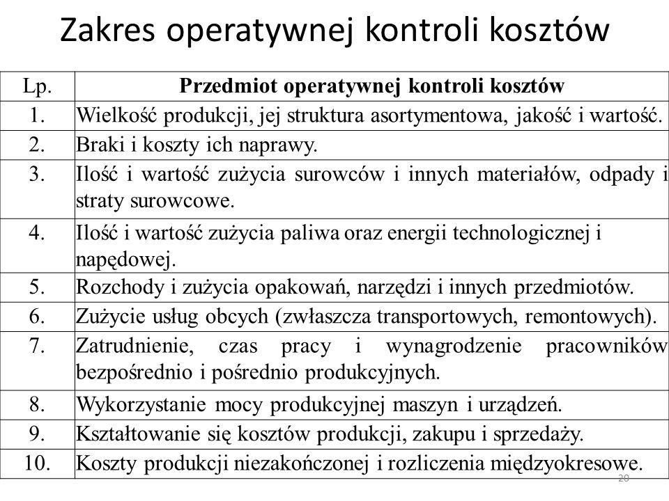 Zakres operatywnej kontroli kosztów Lp.Przedmiot operatywnej kontroli kosztów 1.Wielkość produkcji, jej struktura asortymentowa, jakość i wartość. 2.B