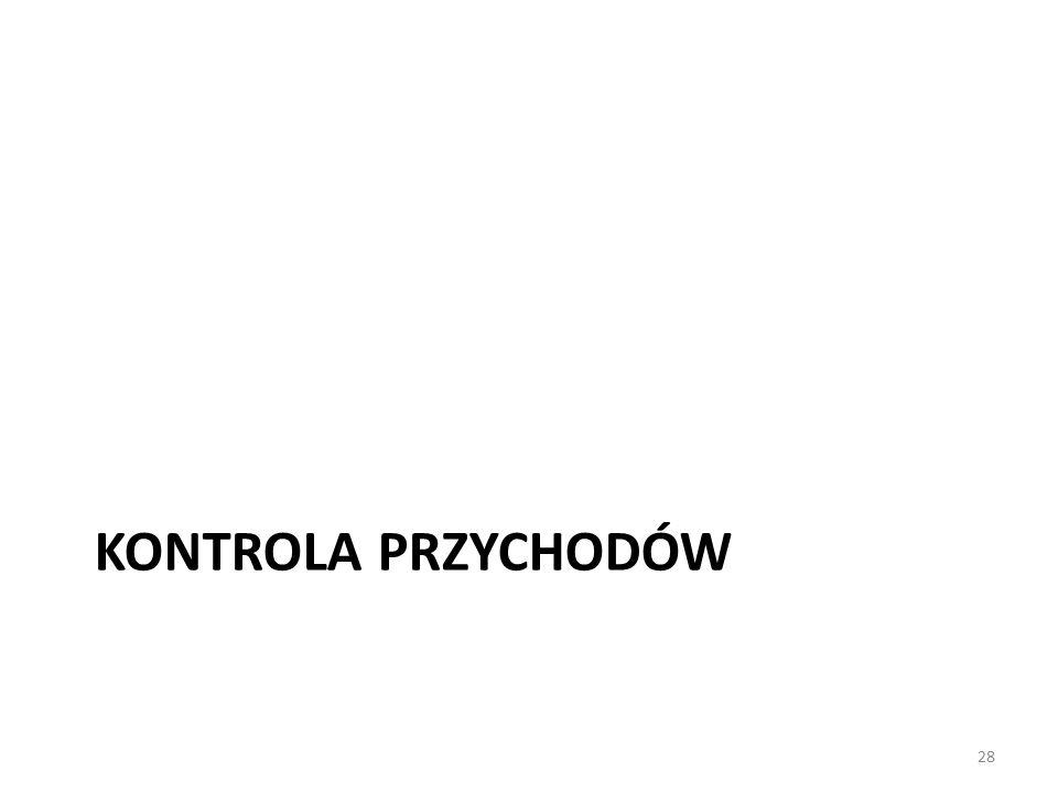 KONTROLA PRZYCHODÓW 28