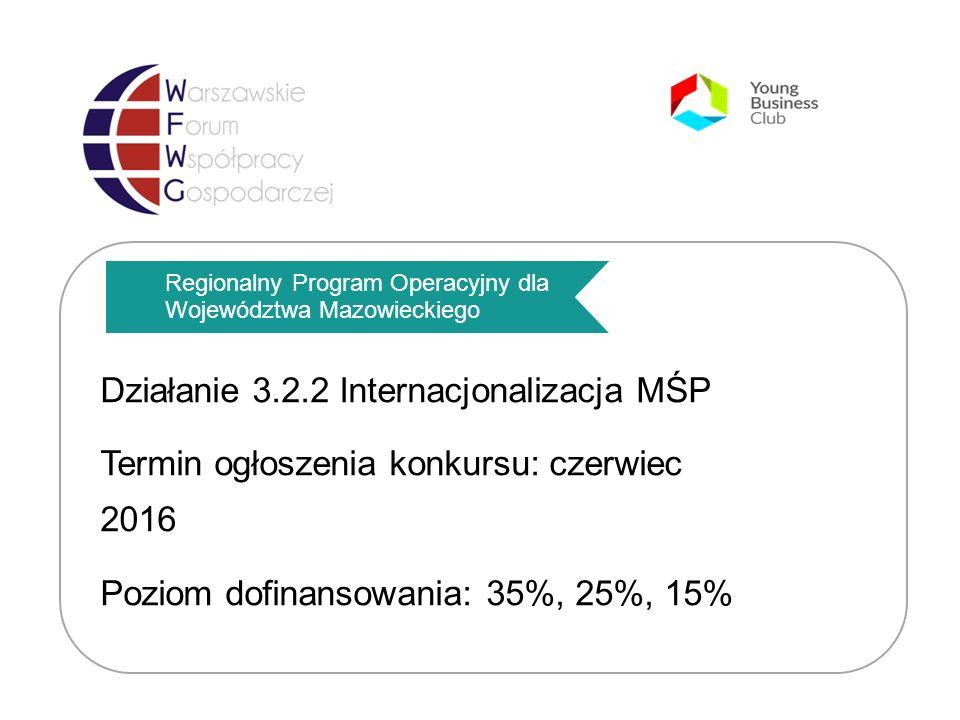 Regionalny Program Operacyjny dla Województwa Mazowieckiego Działanie 3.2.2 Internacjonalizacja MŚP Termin ogłoszenia konkursu: czerwiec 2016 Poziom dofinansowania: 35%, 25%, 15%