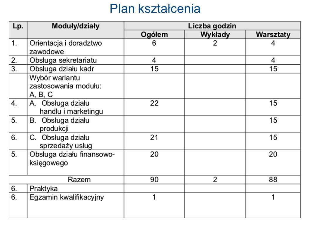 Plan kształcenia