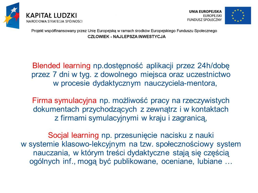 Blended learning np.dostępność aplikacji przez 24h/dobę przez 7 dni w tyg.