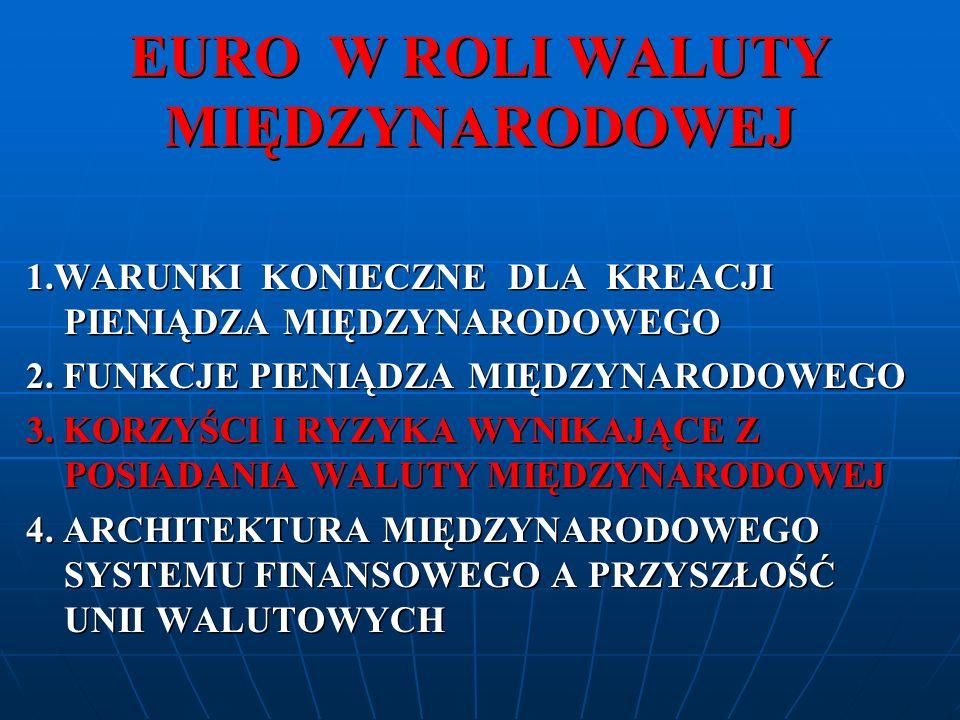 EURO W ROLI WALUTY MIĘDZYNARODOWEJ 1.WARUNKI KONIECZNE DLA KREACJI PIENIĄDZA MIĘDZYNARODOWEGO 2.