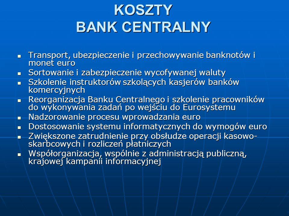 KOSZTY BANK CENTRALNY Transport, ubezpieczenie i przechowywanie banknotów i monet euro Transport, ubezpieczenie i przechowywanie banknotów i monet euro Sortowanie i zabezpieczenie wycofywanej waluty Sortowanie i zabezpieczenie wycofywanej waluty Szkolenie instruktorów szkolących kasjerów banków komercyjnych Szkolenie instruktorów szkolących kasjerów banków komercyjnych Reorganizacja Banku Centralnego i szkolenie pracowników do wykonywania zadań po wejściu do Eurosystemu Reorganizacja Banku Centralnego i szkolenie pracowników do wykonywania zadań po wejściu do Eurosystemu Nadzorowanie procesu wprowadzania euro Nadzorowanie procesu wprowadzania euro Dostosowanie systemu informatycznych do wymogów euro Dostosowanie systemu informatycznych do wymogów euro Zwiększone zatrudnienie przy obsłudze operacji kasowo- skarbcowych i rozliczeń płatniczych Zwiększone zatrudnienie przy obsłudze operacji kasowo- skarbcowych i rozliczeń płatniczych Współorganizacja, wspólnie z administracją publiczną, krajowej kampanii informacyjnej Współorganizacja, wspólnie z administracją publiczną, krajowej kampanii informacyjnej