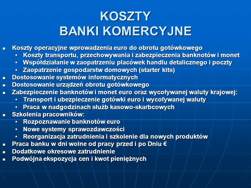 KOSZTY BANKI KOMERCYJNE Koszty operacyjne wprowadzenia euro do obrotu gotówkowego Koszty operacyjne wprowadzenia euro do obrotu gotówkowego Koszty transportu, przechowywania i zabezpieczenia banknotów i monetKoszty transportu, przechowywania i zabezpieczenia banknotów i monet Współdziałanie w zaopatrzeniu placówek handlu detalicznego i pocztyWspółdziałanie w zaopatrzeniu placówek handlu detalicznego i poczty Zaopatrzenie gospodarstw domowych (starter kits)Zaopatrzenie gospodarstw domowych (starter kits) Dostosowanie systemów informatycznych Dostosowanie systemów informatycznych Dostosowanie urządzeń obrotu gotówkowego Dostosowanie urządzeń obrotu gotówkowego Zabezpieczenie banknotów i monet euro oraz wycofywanej waluty krajowej: Zabezpieczenie banknotów i monet euro oraz wycofywanej waluty krajowej: Transport i ubezpieczenie gotówki euro i wycofywanej walutyTransport i ubezpieczenie gotówki euro i wycofywanej waluty Praca w nadgodzinach służb kasowo-skarbcowychPraca w nadgodzinach służb kasowo-skarbcowych Szkolenia pracowników: Szkolenia pracowników: Rozpoznawanie banknotów euroRozpoznawanie banknotów euro Nowe systemy sprawozdawczościNowe systemy sprawozdawczości Reorganizacja zatrudnienia i szkolenie dla nowych produktówReorganizacja zatrudnienia i szkolenie dla nowych produktów Praca banku w dni wolne od pracy przed i po Dniu € Praca banku w dni wolne od pracy przed i po Dniu € Dodatkowe okresowe zatrudnienie Dodatkowe okresowe zatrudnienie Podwójna ekspozycja cen i kwot pieniężnych Podwójna ekspozycja cen i kwot pieniężnych