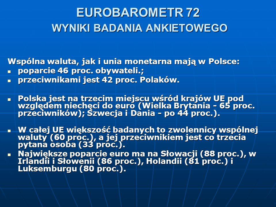 EUROBAROMETR 72 WYNIKI BADANIA ANKIETOWEGO Wspólna waluta, jak i unia monetarna mają w Polsce: poparcie 46 proc.