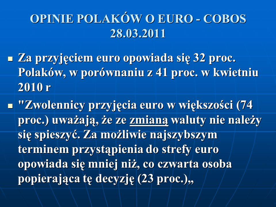 OPINIE POLAKÓW O EURO - COBOS 28.03.2011 Za przyjęciem euro opowiada się 32 proc.