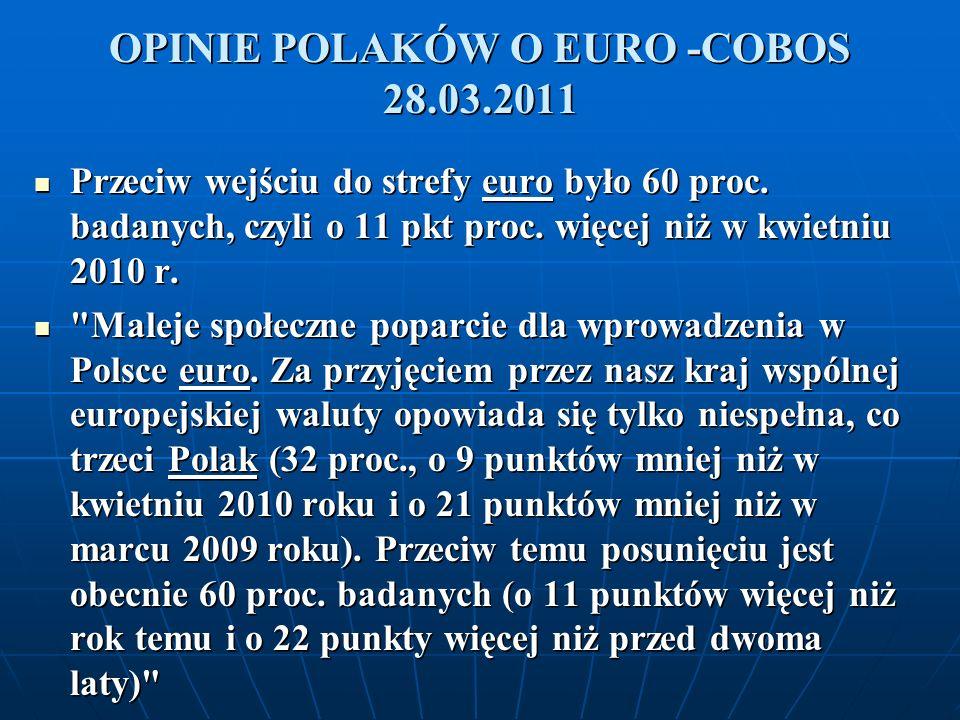 OPINIE POLAKÓW O EURO -COBOS 28.03.2011 Przeciw wejściu do strefy euro było 60 proc.