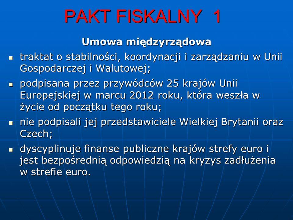 PAKT FISKALNY 1 Umowa międzyrządowa traktat o stabilności, koordynacji i zarządzaniu w Unii Gospodarczej i Walutowej; traktat o stabilności, koordynacji i zarządzaniu w Unii Gospodarczej i Walutowej; podpisana przez przywódców 25 krajów Unii Europejskiej w marcu 2012 roku, która weszła w życie od początku tego roku; podpisana przez przywódców 25 krajów Unii Europejskiej w marcu 2012 roku, która weszła w życie od początku tego roku; nie podpisali jej przedstawiciele Wielkiej Brytanii oraz Czech; nie podpisali jej przedstawiciele Wielkiej Brytanii oraz Czech; dyscyplinuje finanse publiczne krajów strefy euro i jest bezpośrednią odpowiedzią na kryzys zadłużenia w strefie euro.