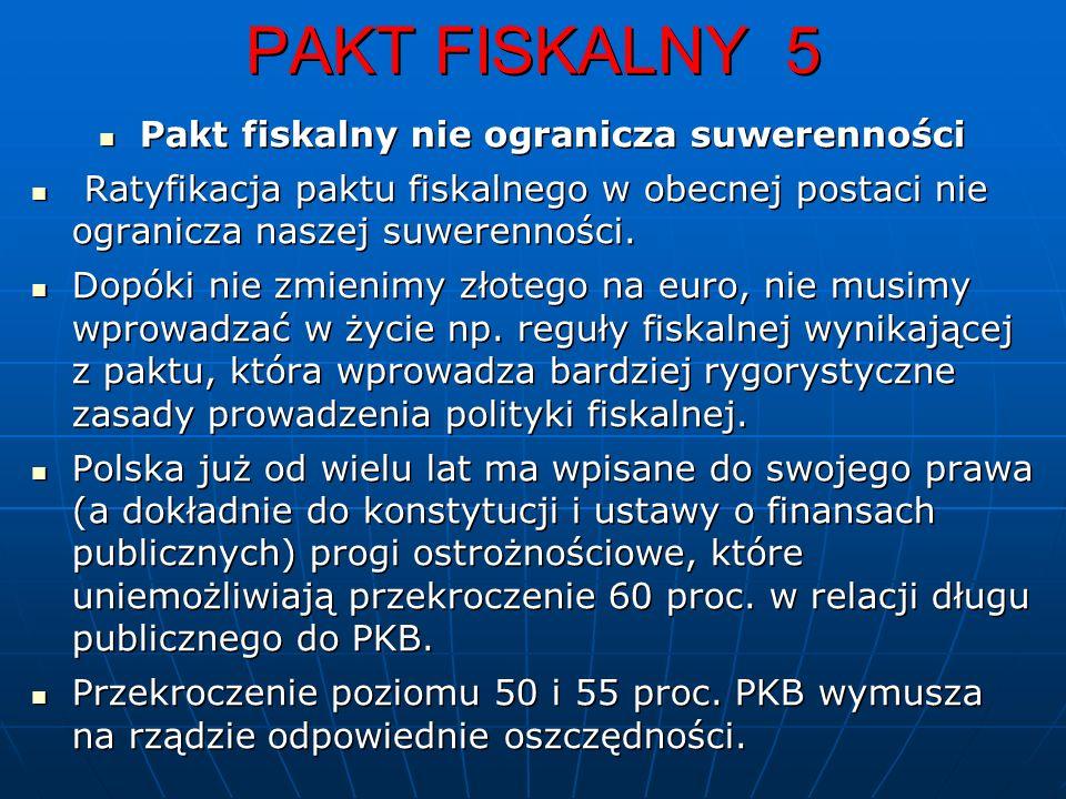 PAKT FISKALNY 5 Pakt fiskalny nie ogranicza suwerenności Pakt fiskalny nie ogranicza suwerenności Ratyfikacja paktu fiskalnego w obecnej postaci nie ogranicza naszej suwerenności.