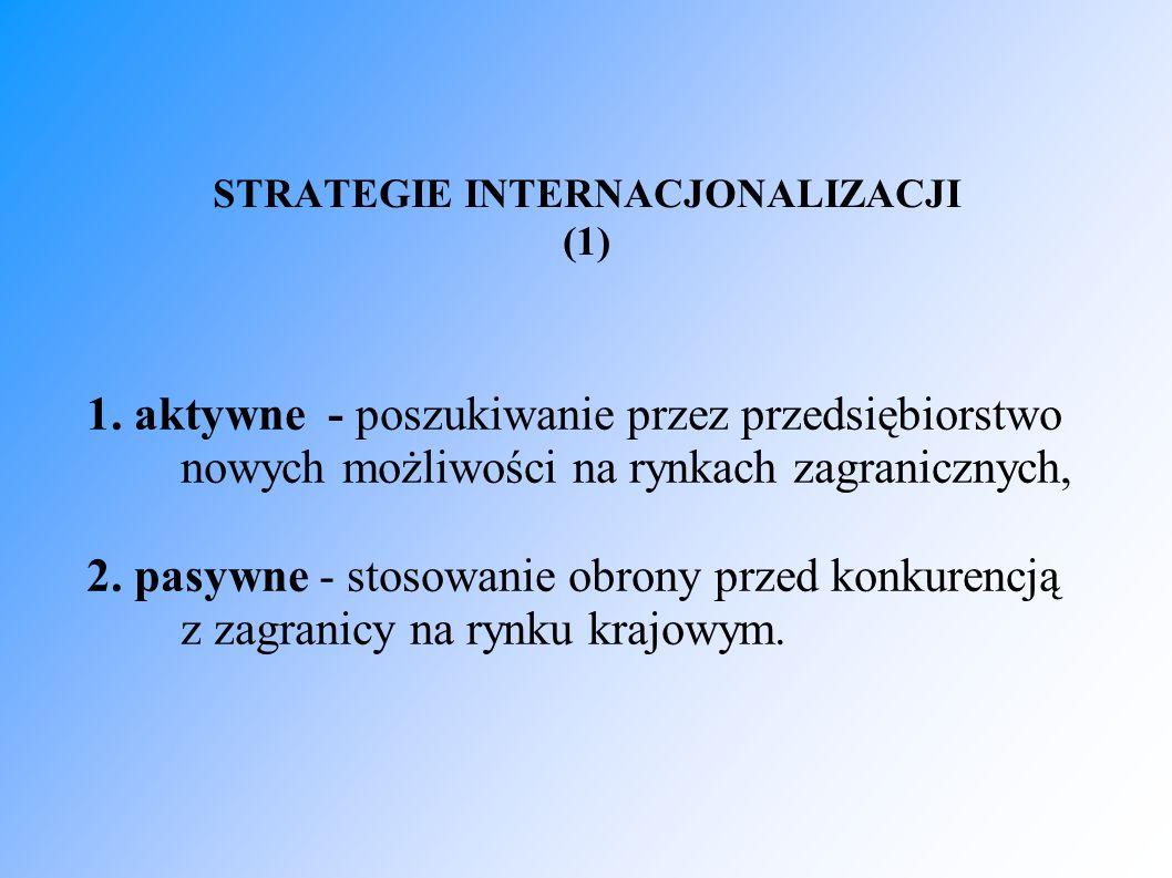 STRATEGIE INTERNACJONALIZACJI (1) 1. aktywne - poszukiwanie przez przedsiębiorstwo nowych możliwości na rynkach zagranicznych, 2. pasywne - stosowani
