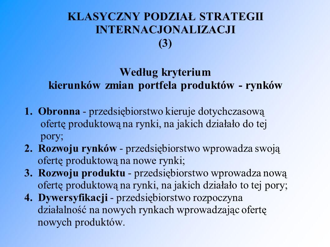 KLASYCZNY PODZIAŁ STRATEGII INTERNACJONALIZACJI (3) Według kryterium kierunków zmian portfela produktów - rynków 1. Obronna - przedsiębiorstwo kieruj