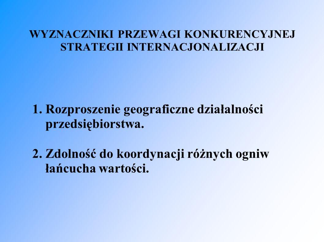 WYZNACZNIKI PRZEWAGI KONKURENCYJNEJ STRATEGII INTERNACJONALIZACJI 1. Rozproszenie geograficzne działalności przedsiębiorstwa. 2. Zdolność do koordynac