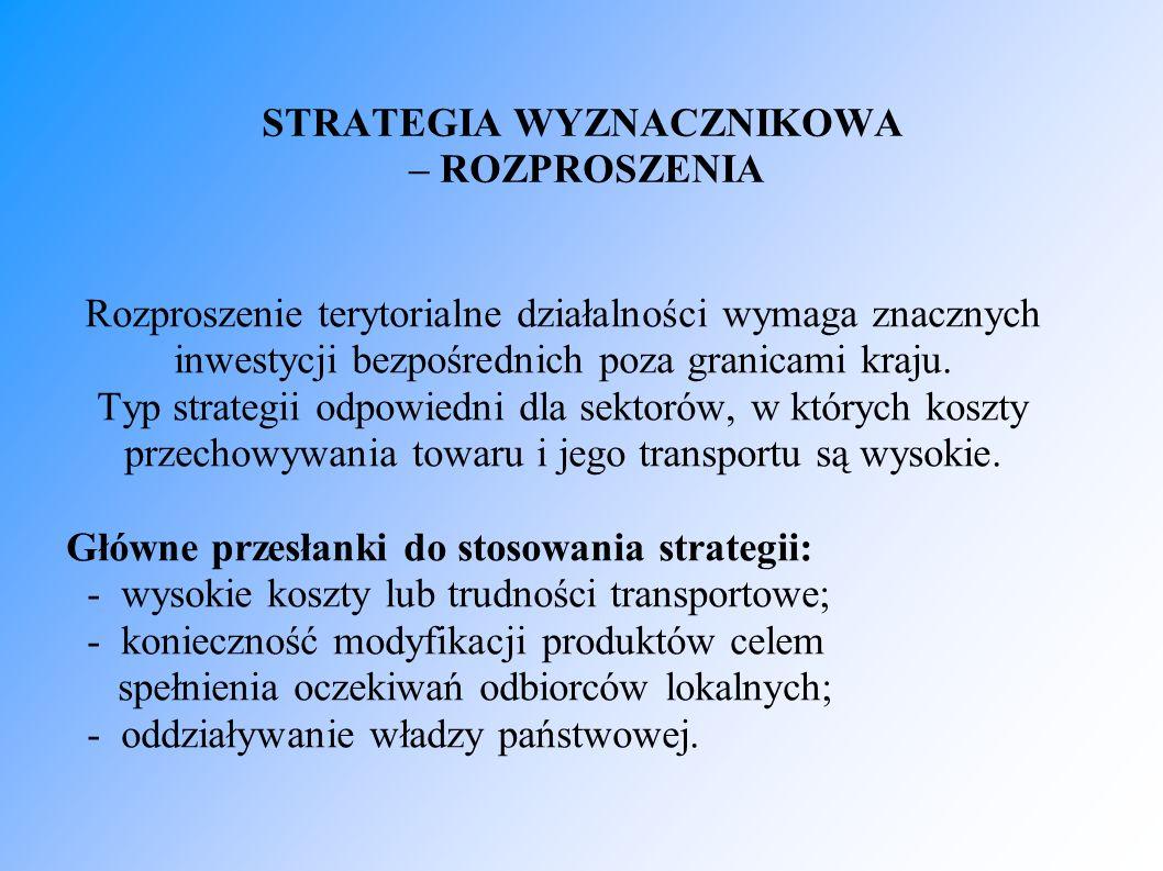 STRATEGIA WYZNACZNIKOWA – ROZPROSZENIA Rozproszenie terytorialne działalności wymaga znacznych inwestycji bezpośrednich poza granicami kraju. Typ stra